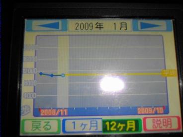 2009013003